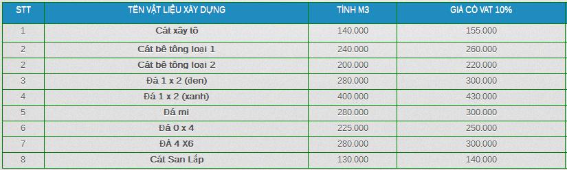 Bảng báo giá cát xây dựng tháng 10