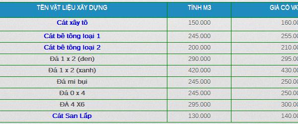 Bảng báo giá cát xây dựng 2017 mới nhất tại TPHCM